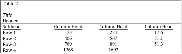this image shows a table split into four columns and seven rows